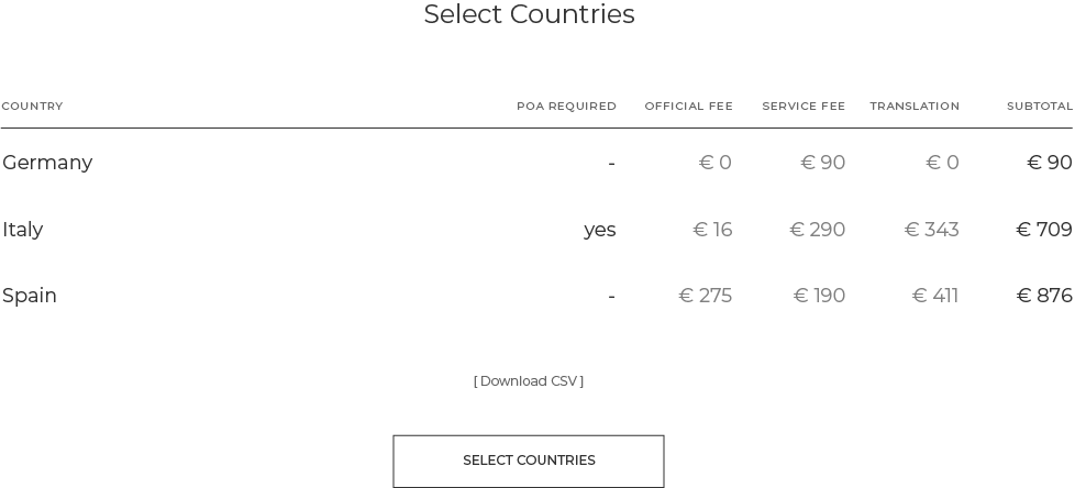 Prewiev of Passport European patent validation software showing the country selector where you can select countries to validate.
